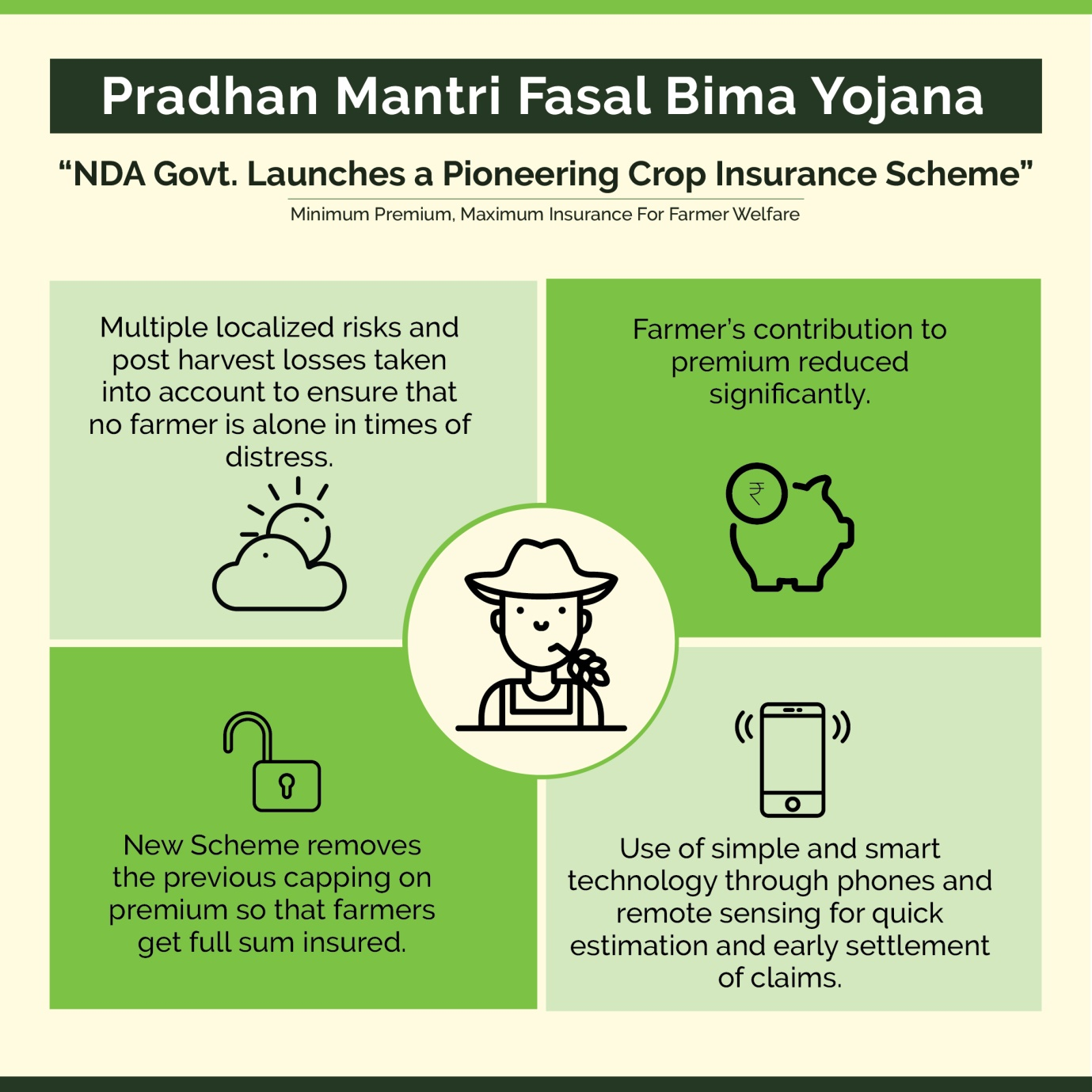 Agriculture in India UPSC Exam Preparation, Issues In News