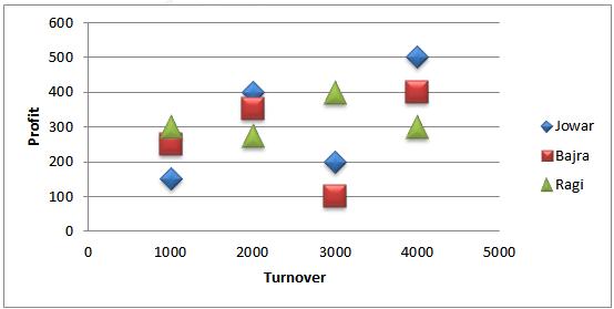 points-distribution4