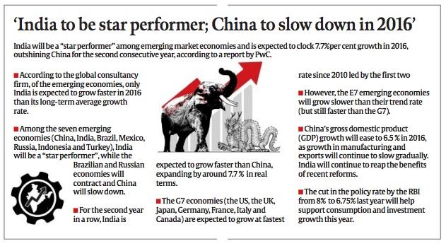 india china 2050
