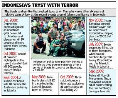 indonesia terror