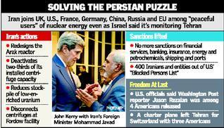 iran sanctions india upsc