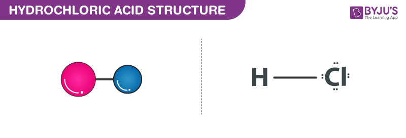 Hydrochloric acid structure