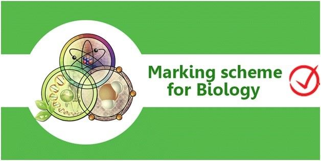 Marking Scheme for Biology