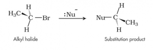 Nucleophilic substitution of haloalkanes
