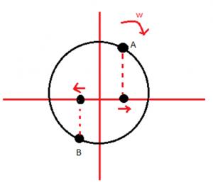 IIT JEE Physics Study techniques