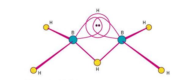 Structure of diborane