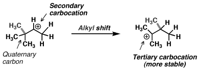 Alkyl Carbocation