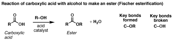Reaction of carboxylic acids