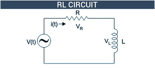 RL Circuit - Equation for RL Series Circuit | Examples