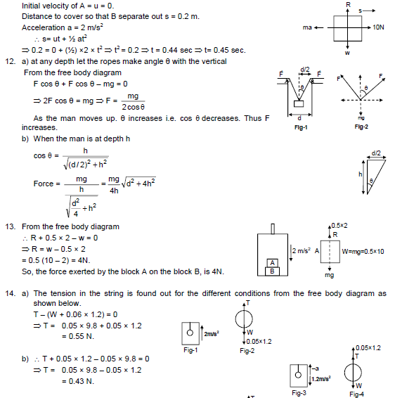 HC Verma Solutions Vol 1 Ch 5 Newton's Law of Motion