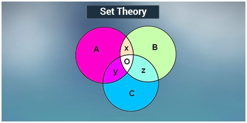 Set Theory - List, Problems and Solutions | Symbols