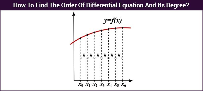 Differential-Equation