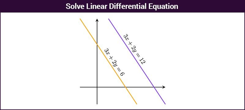 Linear Differential Equation Solution