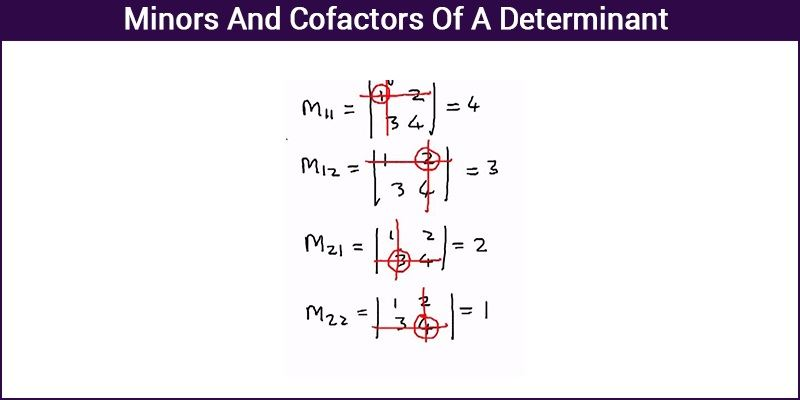 Minors And Cofactors Of A Determinant