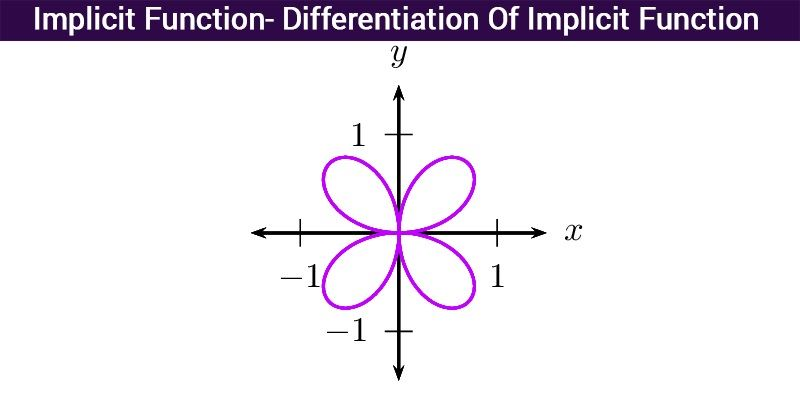 Implicit Function - Differentiation Of Implicit Function
