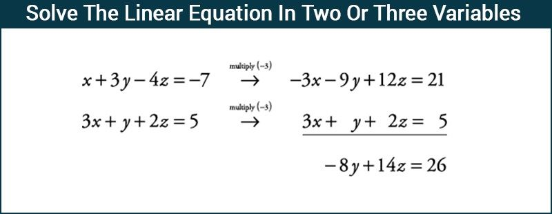 Linear Equation - Solve The Linear Equation In Two Or Three Variables
