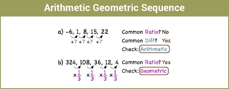 Arithmetic - Geometric Sequence
