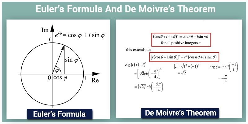 Euler's Formula And De Moivre's Theorem