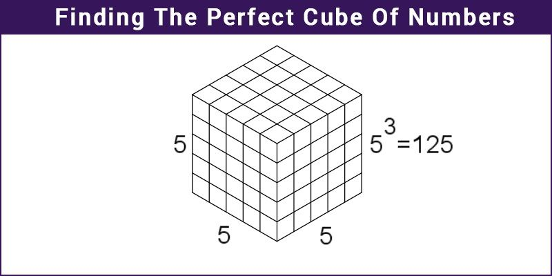 Perfect Cube