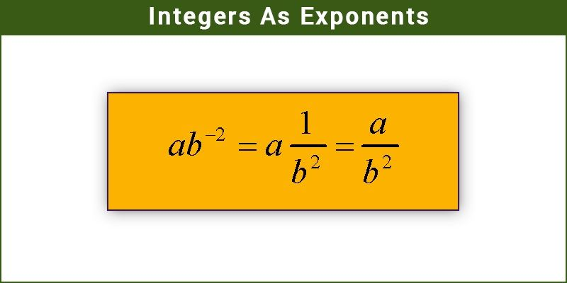 Integers As Exponents