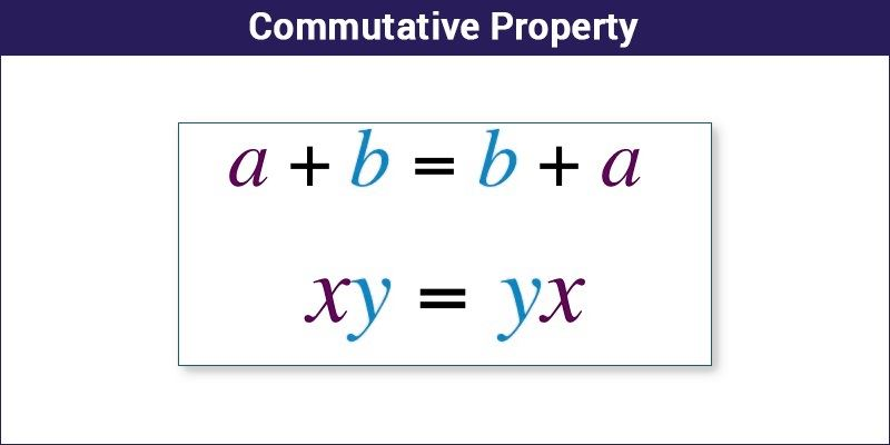 Commutative Property of Addition & Multiplication | Solved