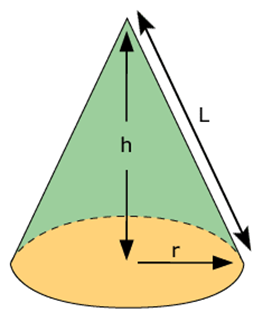 volume of a cone formula
