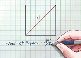 Area of a Square using Diagonals