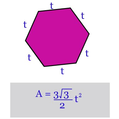 Area Of Hexagon Formula