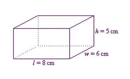 Surface Area of Cuboid