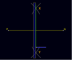 Construction of Perpendicular Bisector: Mark the points where the opposite arcs cross as X and Y.