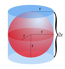 Volume Of Sphere