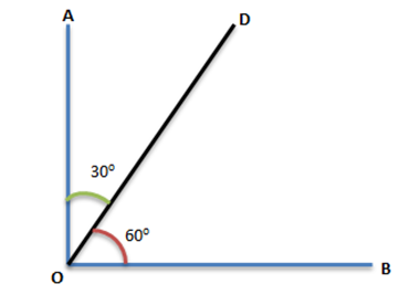 Complementary And Supplementary Angles Difference And Representation