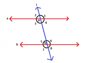 Parallel Lines and transversal lines