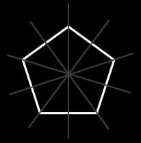 5 Lines of Symmetry