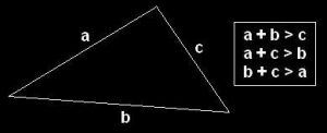 Triangle Property