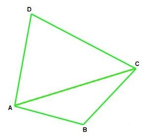 Quadrilateral: Angle Sum Property