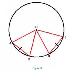 Chords which are equal in length subtend equal angles at the center of the circle.