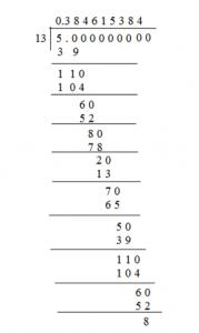 Rational number to decimal expansion