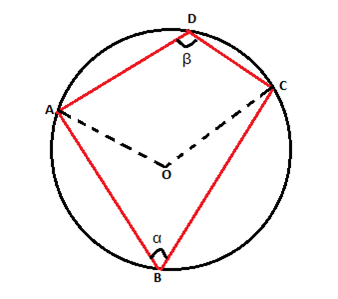 Cyclic Quadrilateral Theorem Proof
