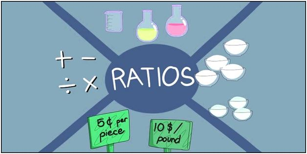 Ratio and Proportion-Definitions, Examples, Formulas, Tricks
