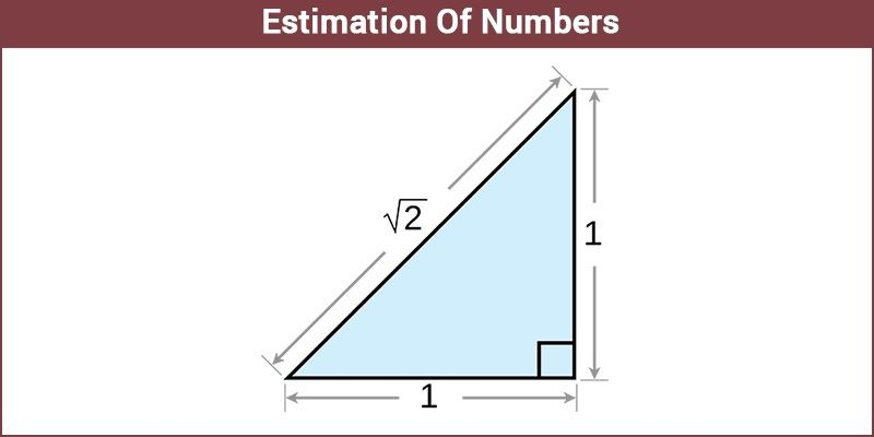 Estimation of Numbers