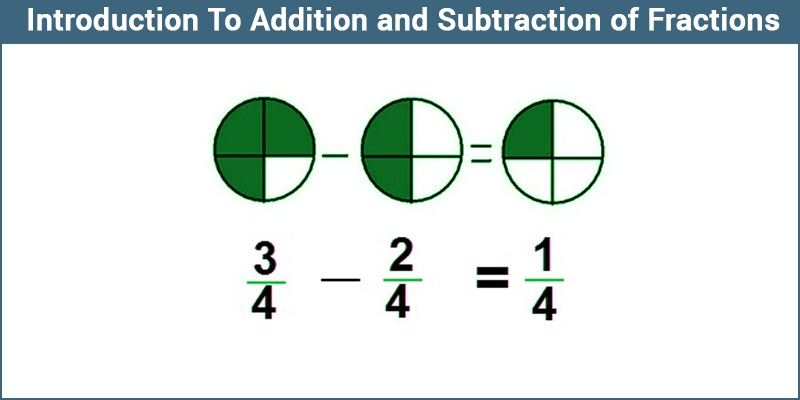 Intro to Addition and Subtraction