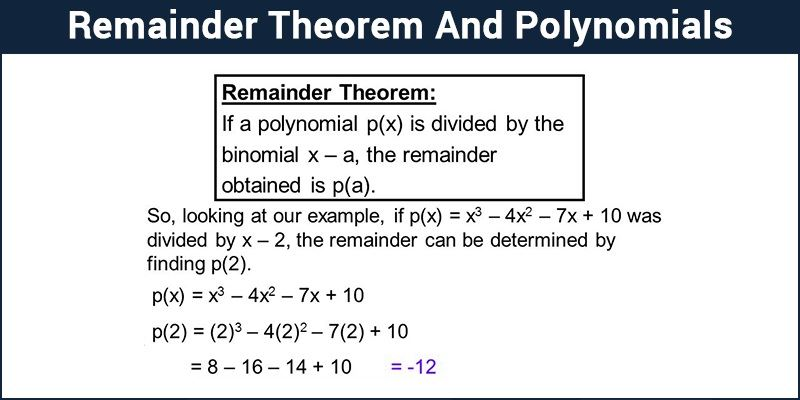 Theorem And Polynomials