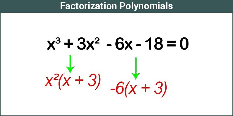 Factorization - Polynomials