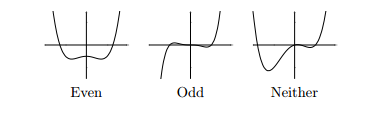 Fourier Series - Even and Odd Function