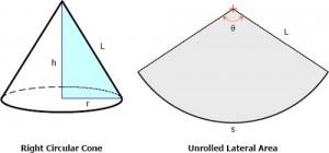 Right Circular Cone With Unrolled Lateral Area
