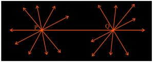 Euclid's Geometry Postulate 1