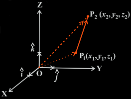 Vectors Joining Two Points