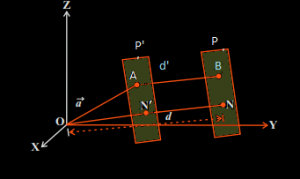Perpendicular Distance of a Point From a Plane