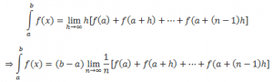Definite Integral -limit of sum